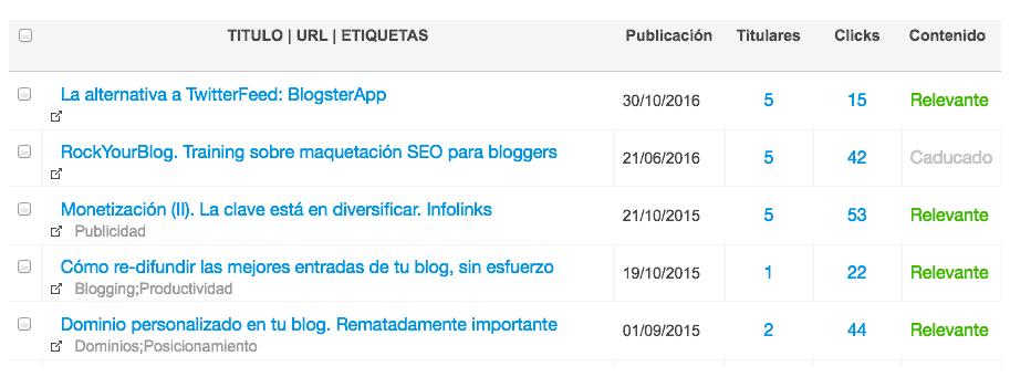 Indexación automática de tus posts
