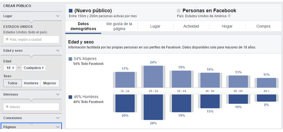 Crear público en facebook