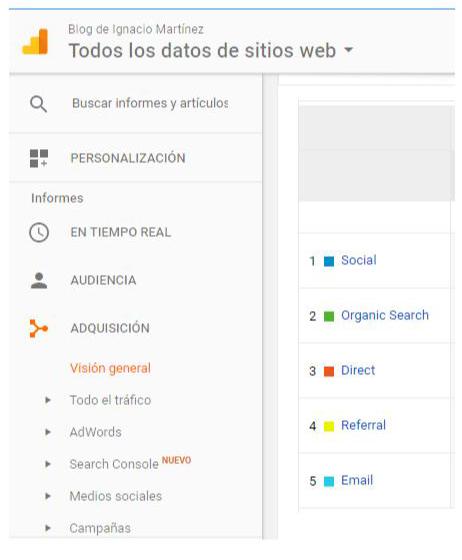 Utilizar Google Analytics para administrar las redes sociales