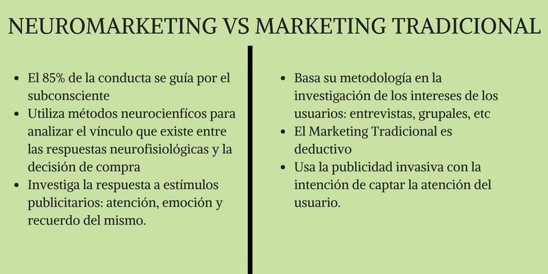 Qué es el neuromarketing vs marketing tradicional