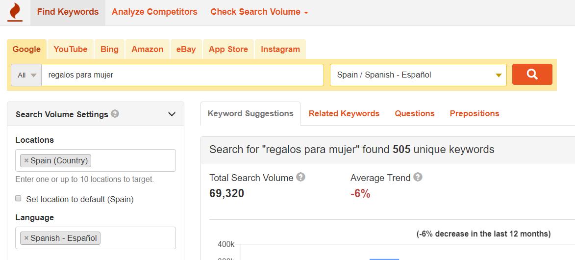 herramientas de SEO para ecommerce: descubre keywordtool