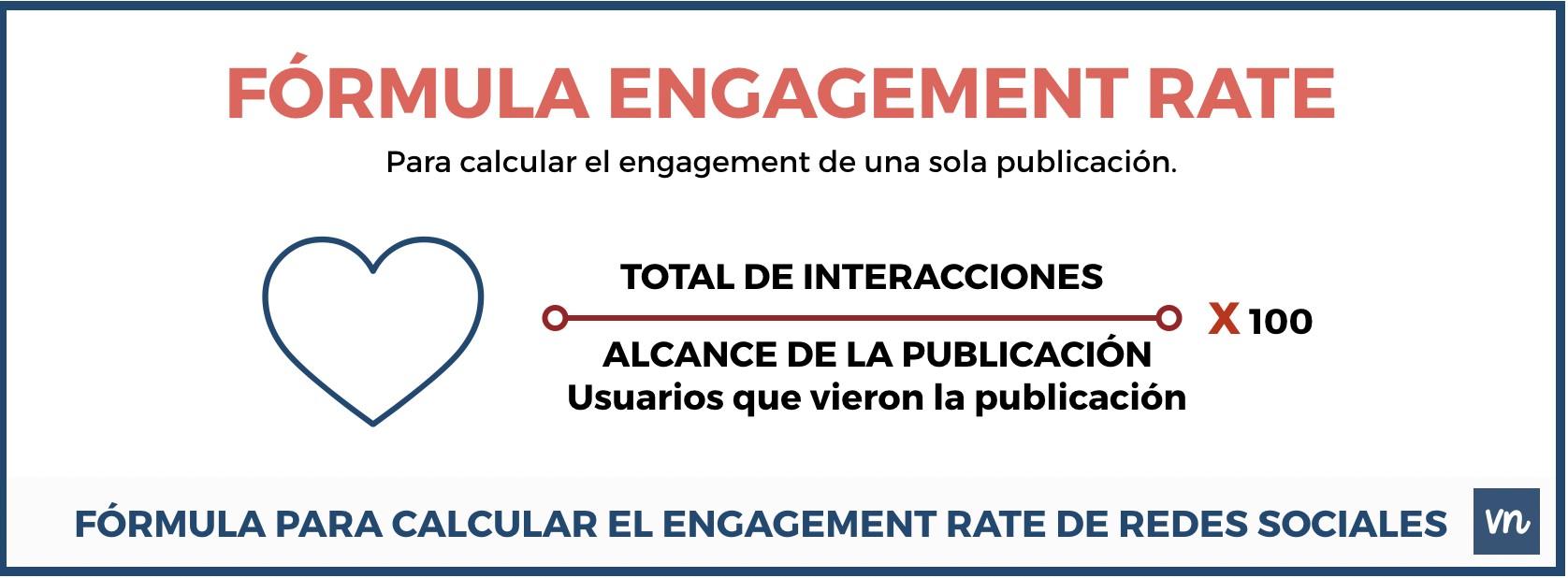 Fórmula de Vilma Nuñez para calcular el engagement en redes sociales