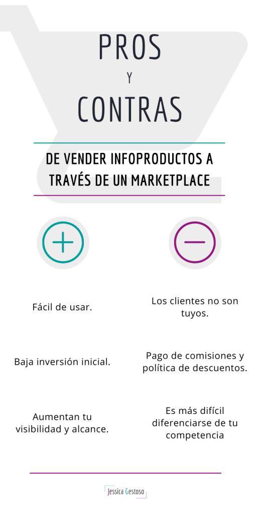 Pros y contras de utilizar el marketplace para vender infoproductos