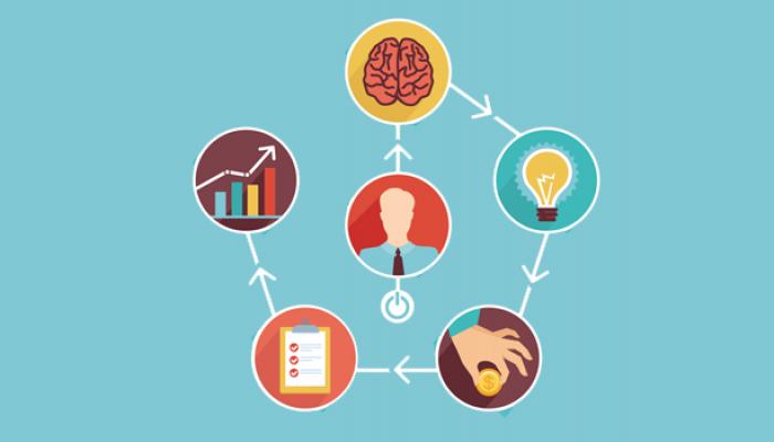 Cómo ayuda la experiencia previa en tu emprendimiento digital